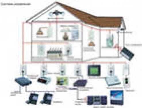 Как сделать систему умный дом